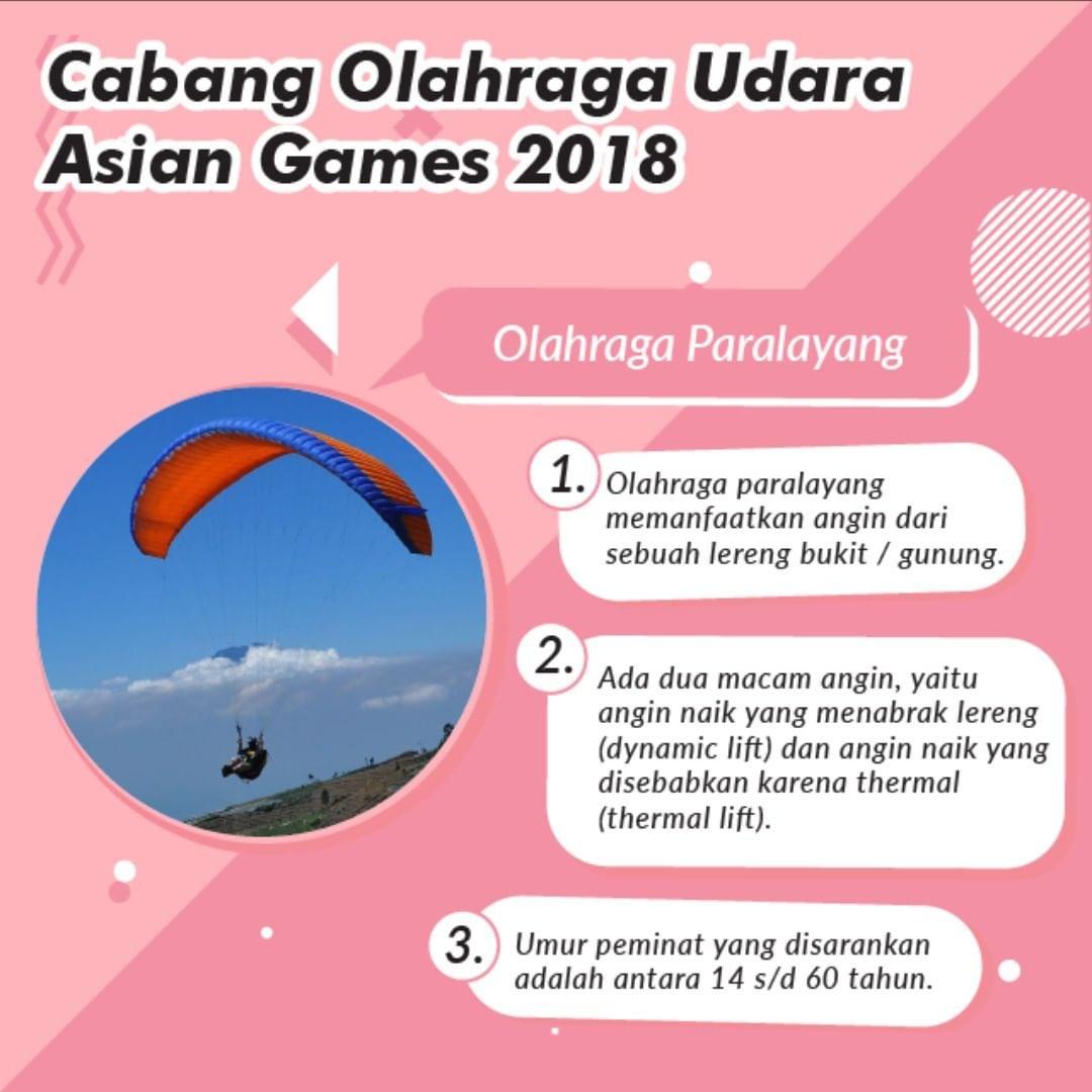 Cabang Olahraga Udara Asian Games 2018